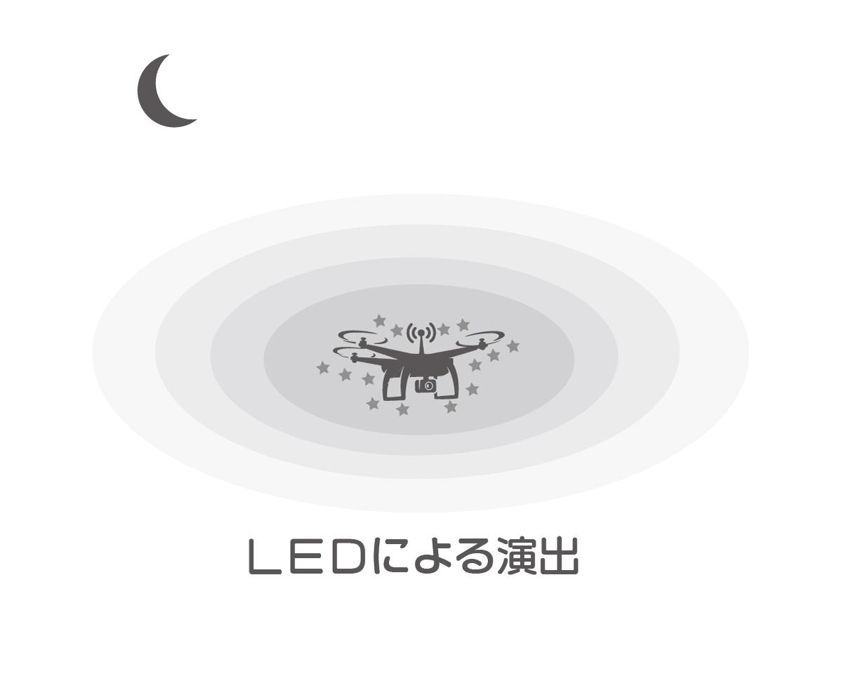 LEDdroneJIG