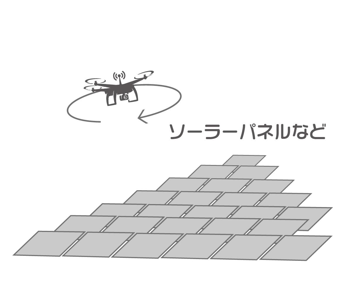 SOLORdroneJIG