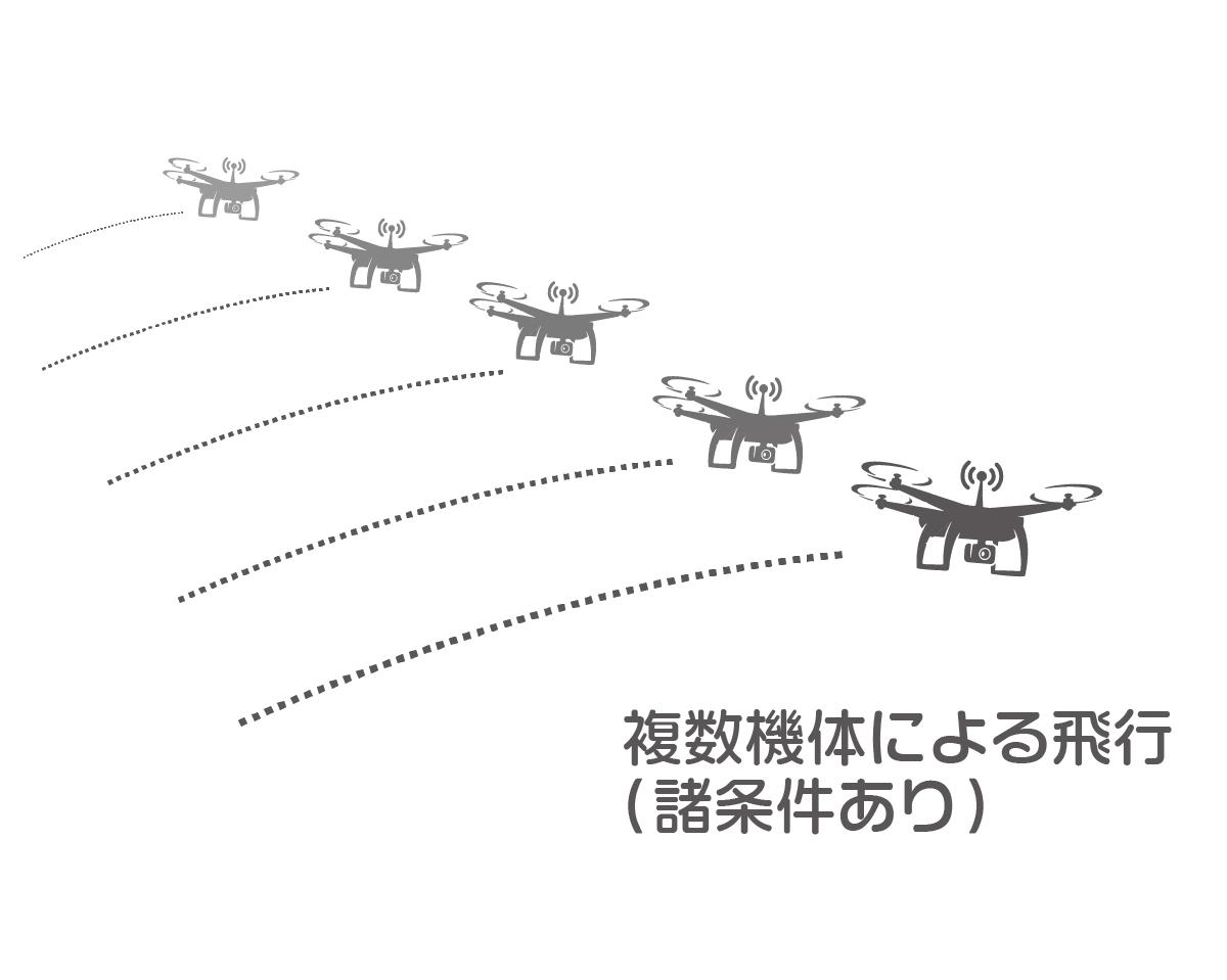 dronesJIG